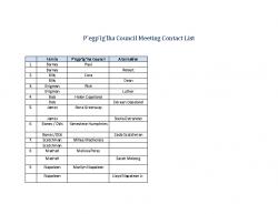 Pc representatives list July 2017