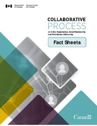 Collaborative Process – Fact Sheets