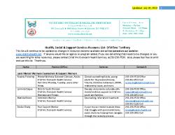 Services-Resource-List-updated-2019.07.30